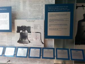 Liberty Bell, America